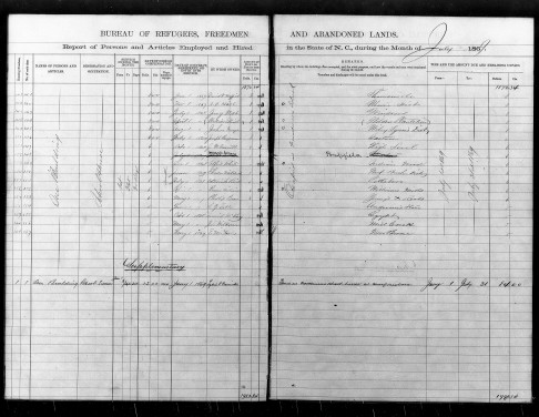 Uharie District Payment - Freedmen's Bureau