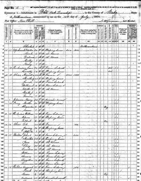 Anderson Walden, Haywood Walden & John C Walden in 1870 Census
