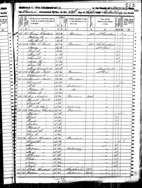 Levi Nichols 1850 census